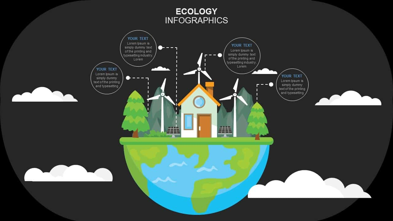 Ecology PowerPoint Presentation Template