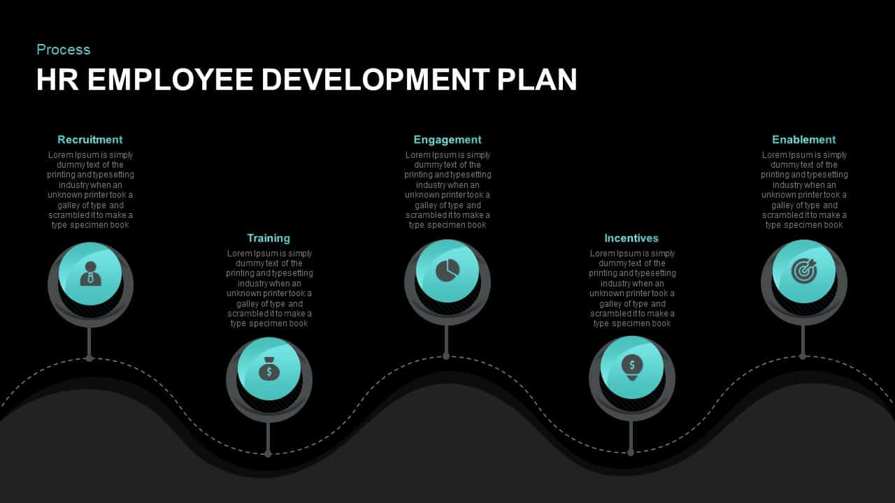 HR Employee Development Plan PowerPoint Template