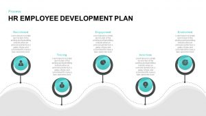 HR Employee Development Plan Template