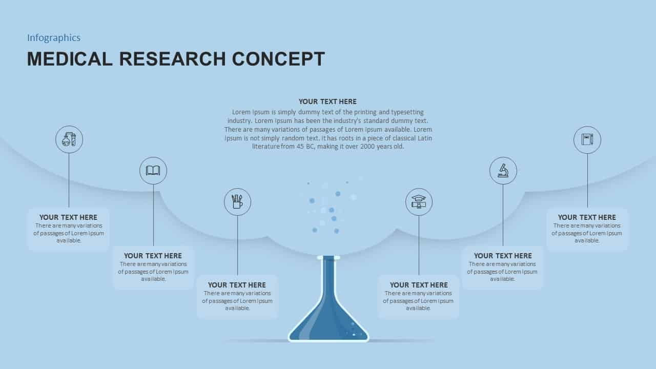 Medical Research Concept PowerPoint Template