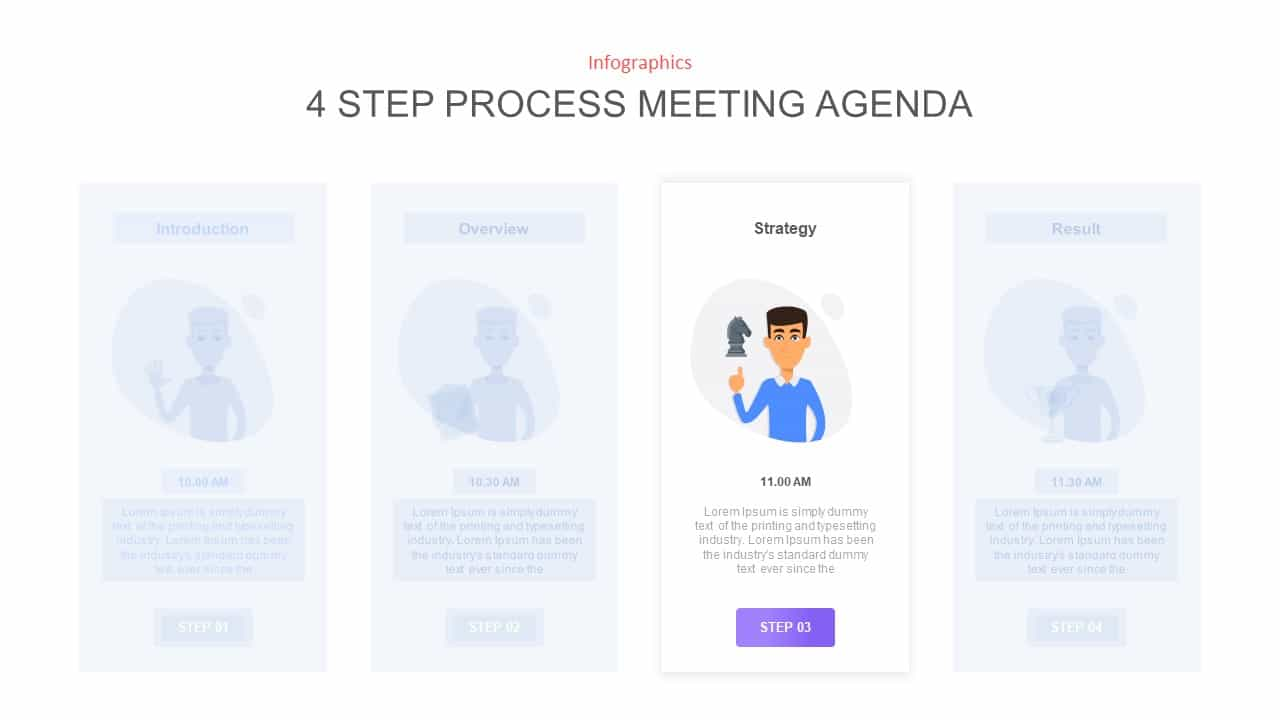 Meeting Agenda PowerPoint Presentation