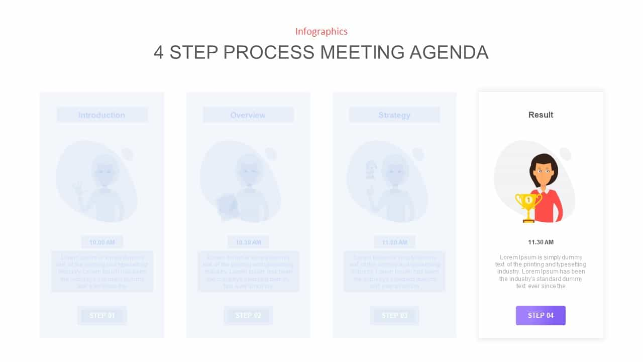 Meeting Agenda Ppt Presentation