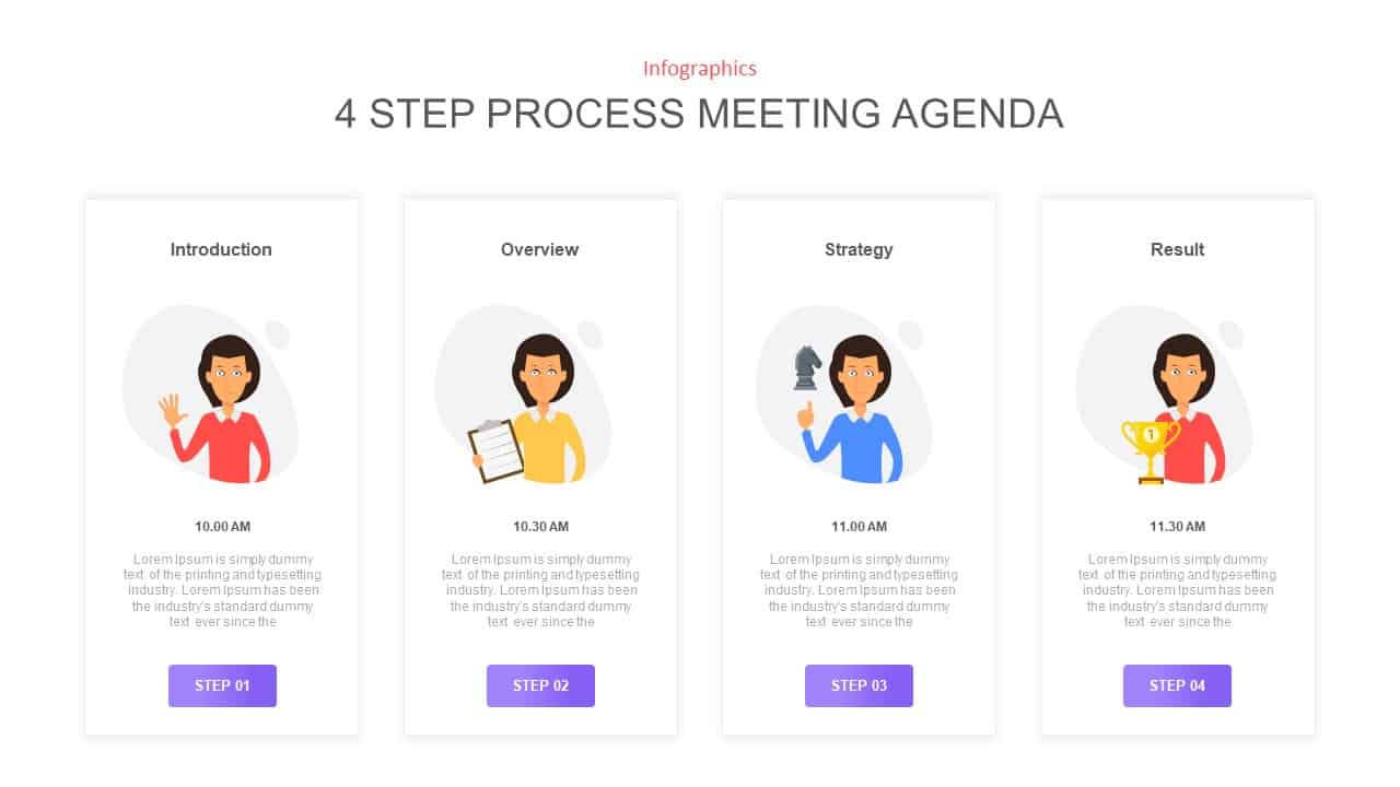 Meeting Agenda Ppt Template