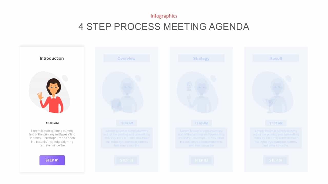 Meeting Agenda Ppt