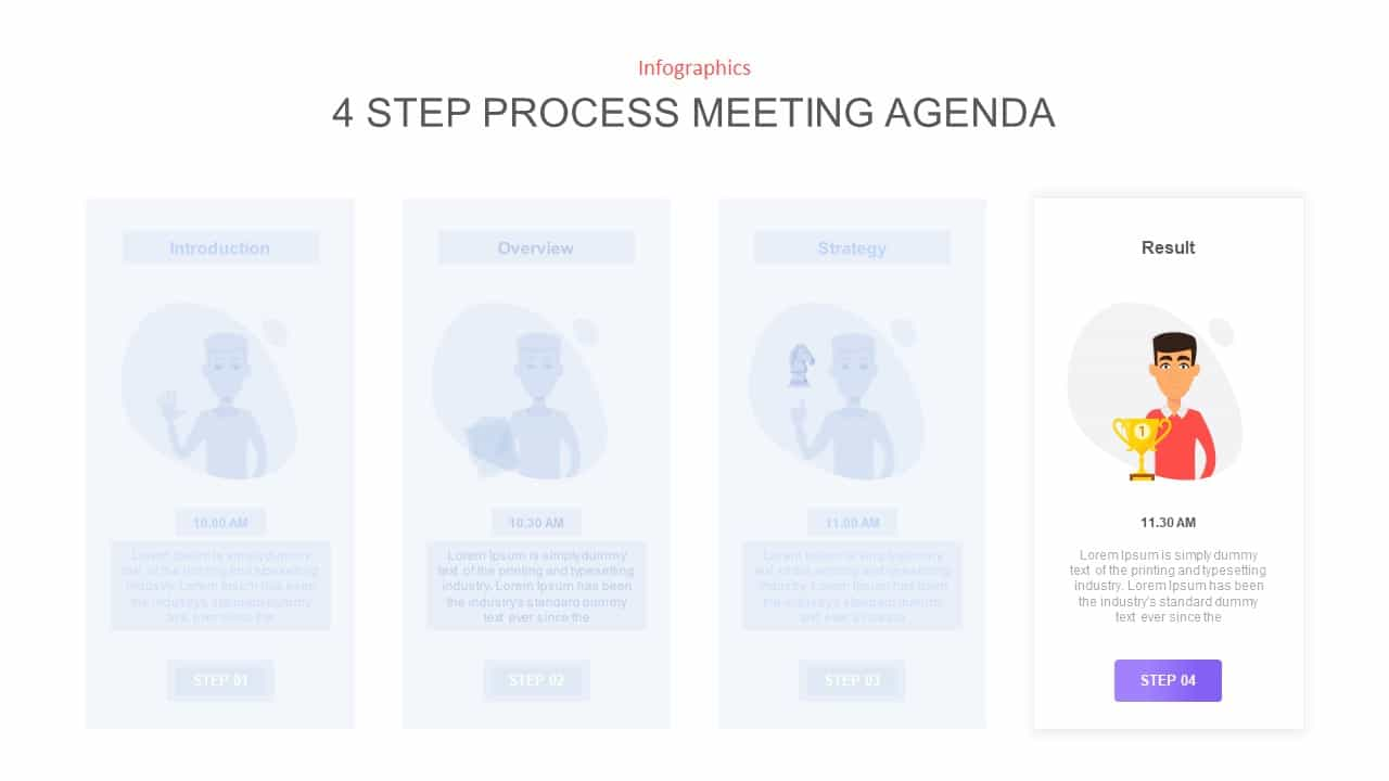 Meeting Agenda Presentation Template