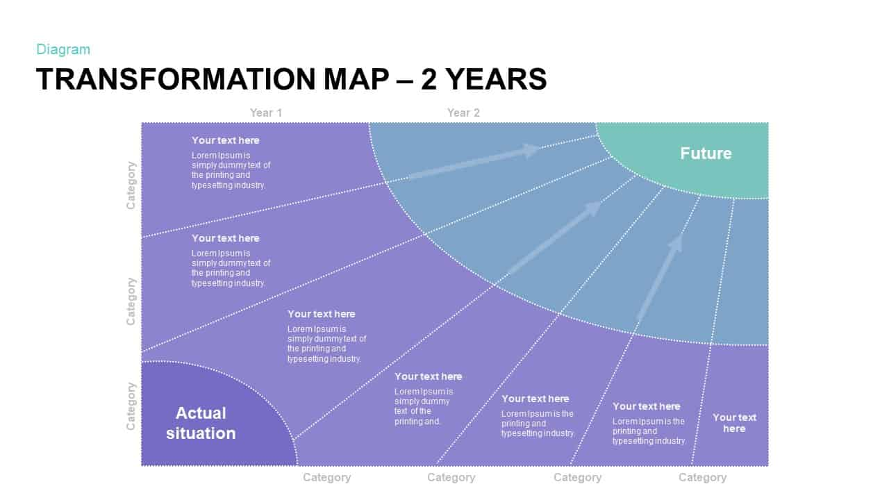 2 Year Transformation Map PowerPoint Diagram