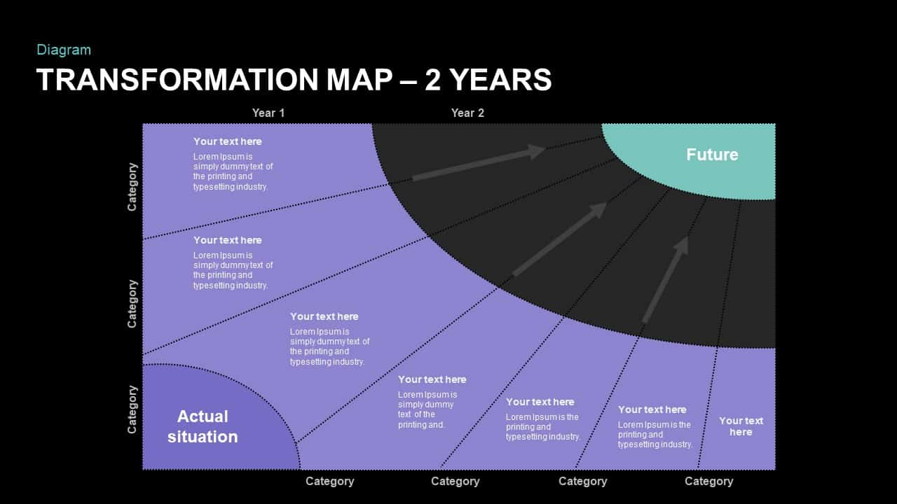 2 Year Transformation Map Ppt Template