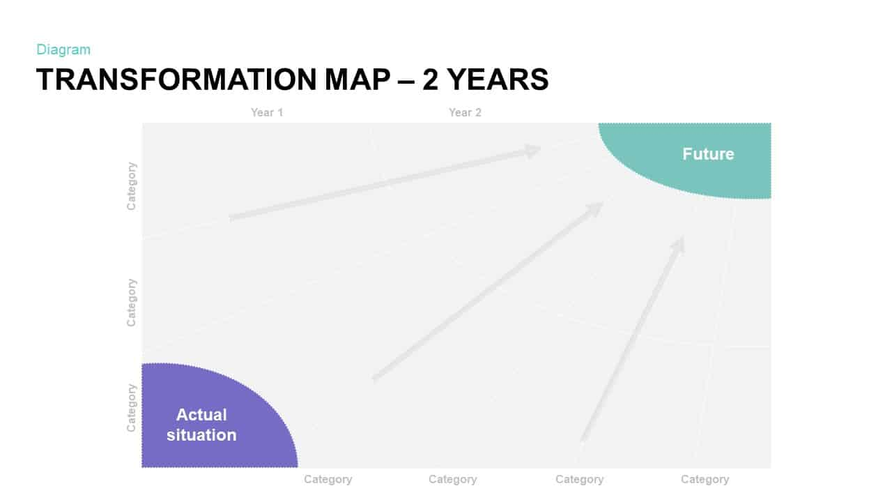 2 Year Transformation Map Template