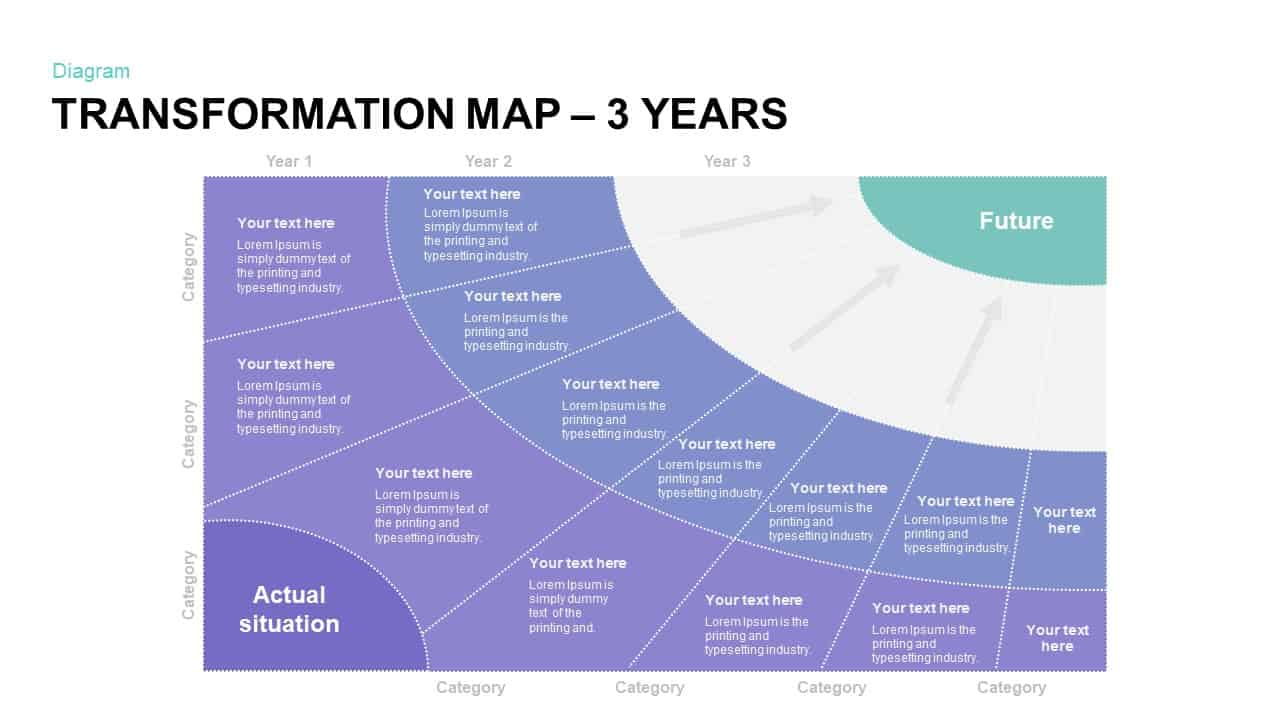 3 Year Transformation Map PowerPoint Diagram