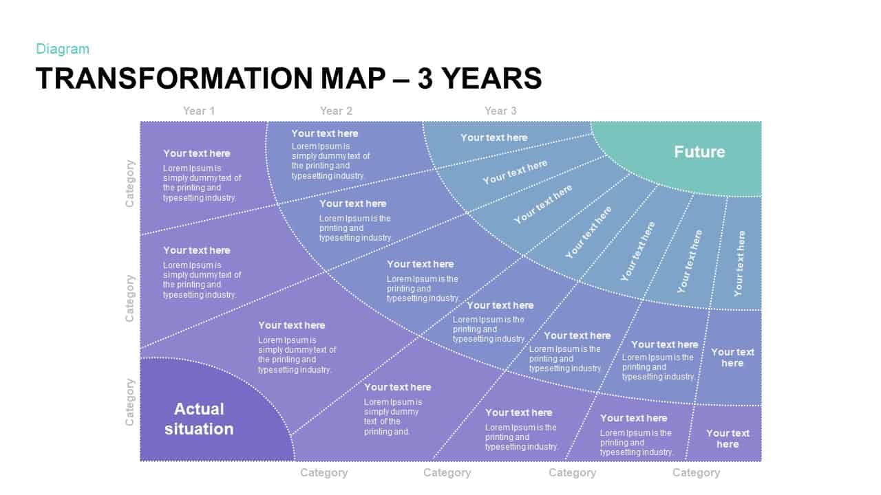 3 Year Transformation Map PowerPoint Template