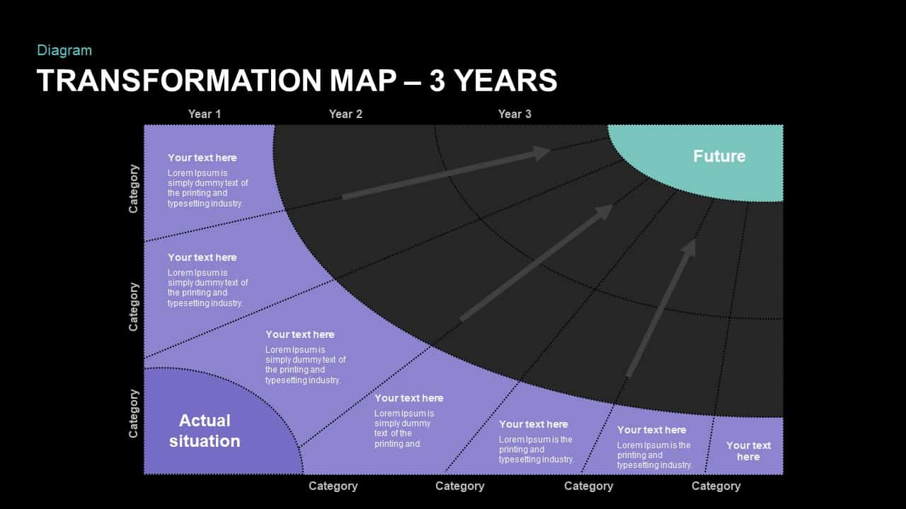 3 Year Transformation Map Ppt Template