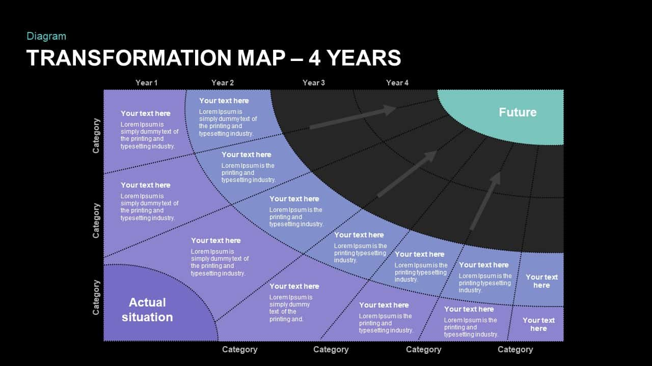 4 Year Transformation Map PowerPoint Diagram
