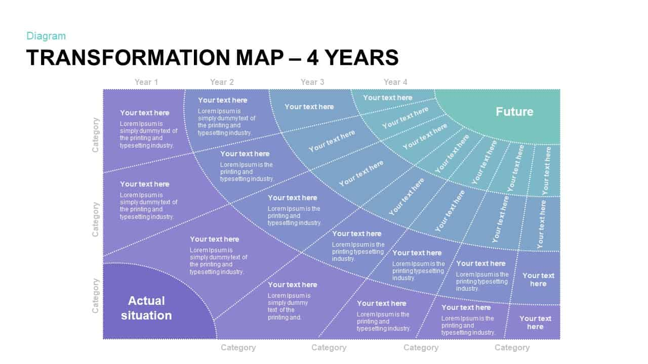 4 Year Transformation Map PowerPoint Template