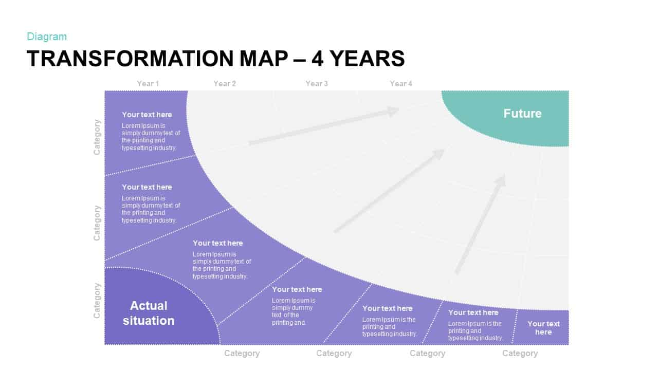 4 Year Transformation Map Ppt Template