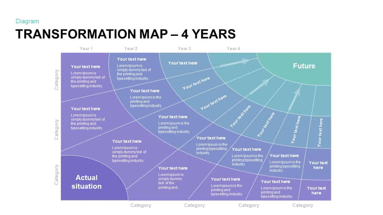 4 Year Transformation Map Template for PowerPoint