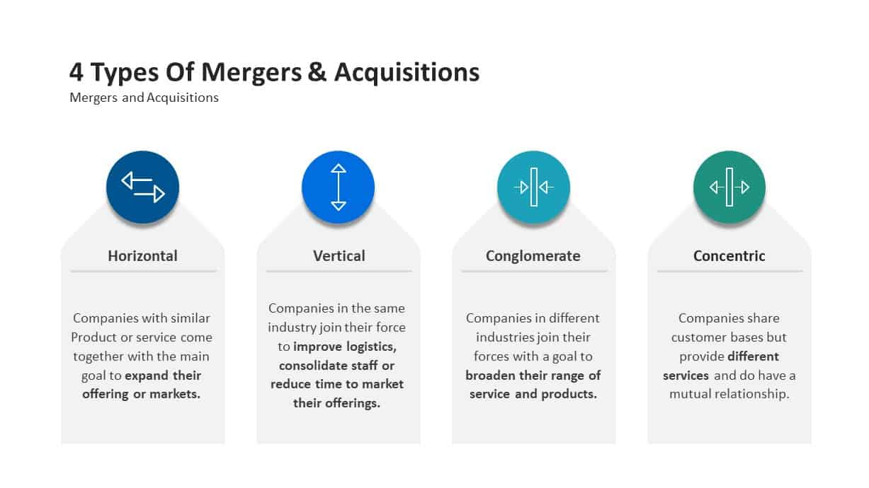 4 types of mergers and acquisitions