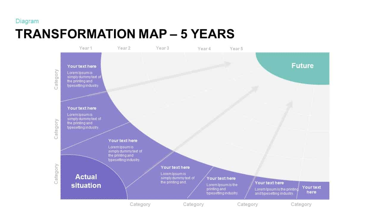 5 Year Transformation Map PowerPoint