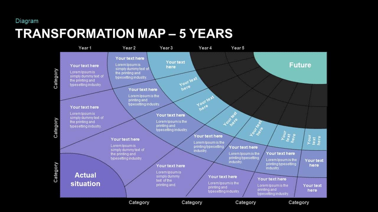 5 Year Transformation Map PowerPoint Diagram