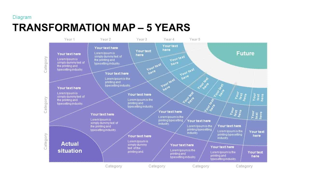 5 Year Transformation Map Ppt