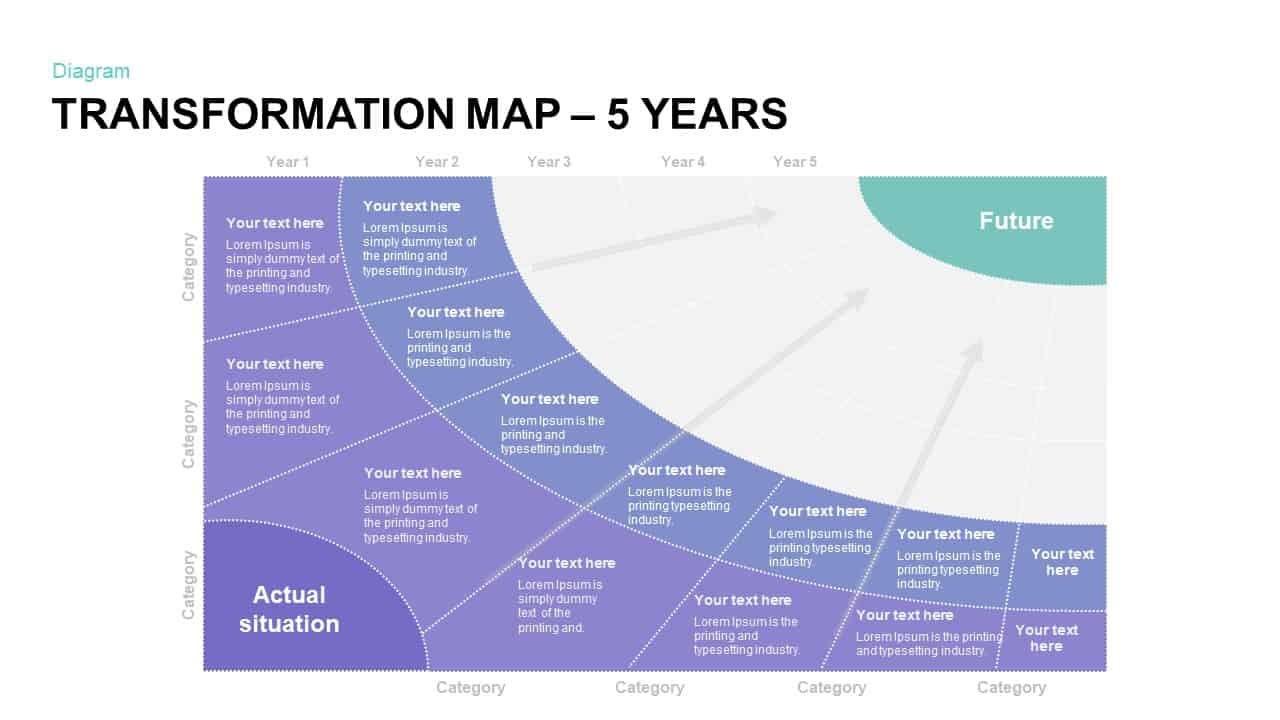 5 Year Transformation Map Ppt Template