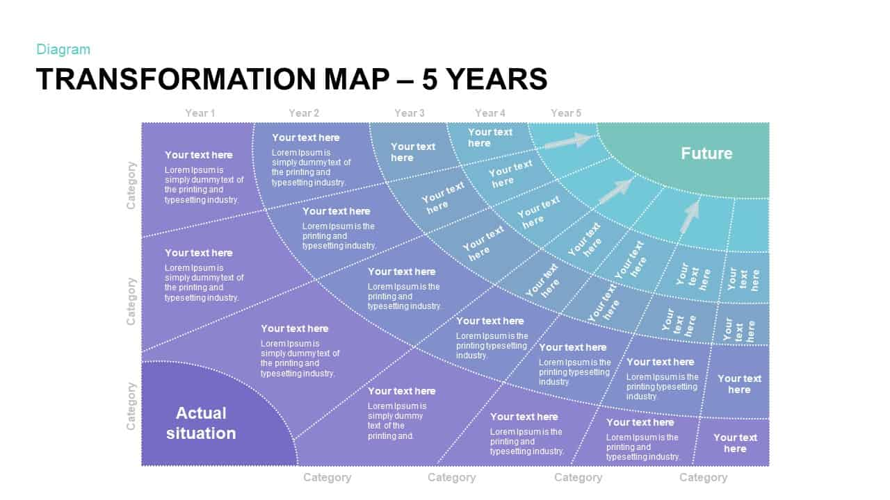 5 Year Transformation Map Template for PowerPoint