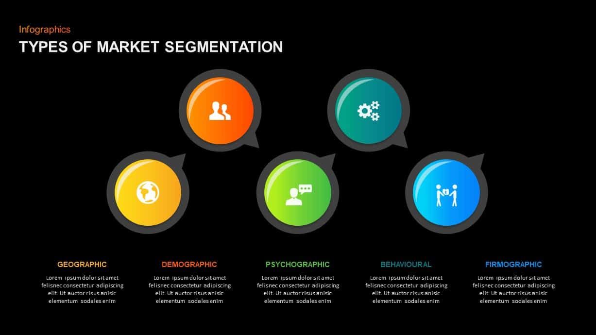 5 types of market segmentation ppt template