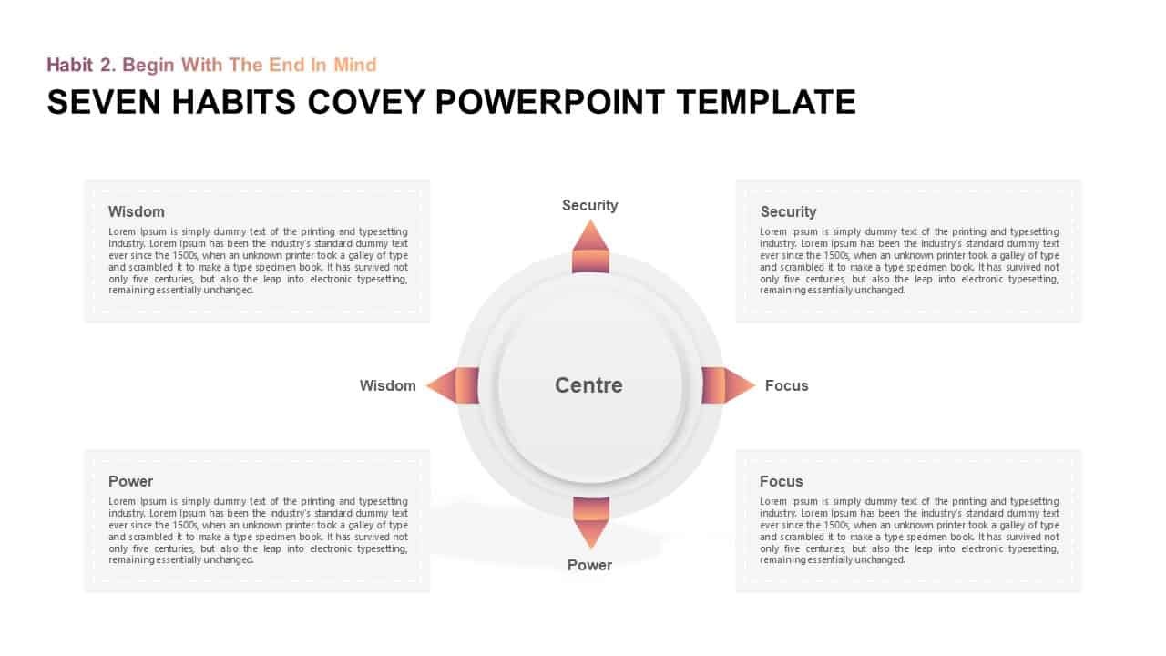 7 Habits Stephen Covey Ppt