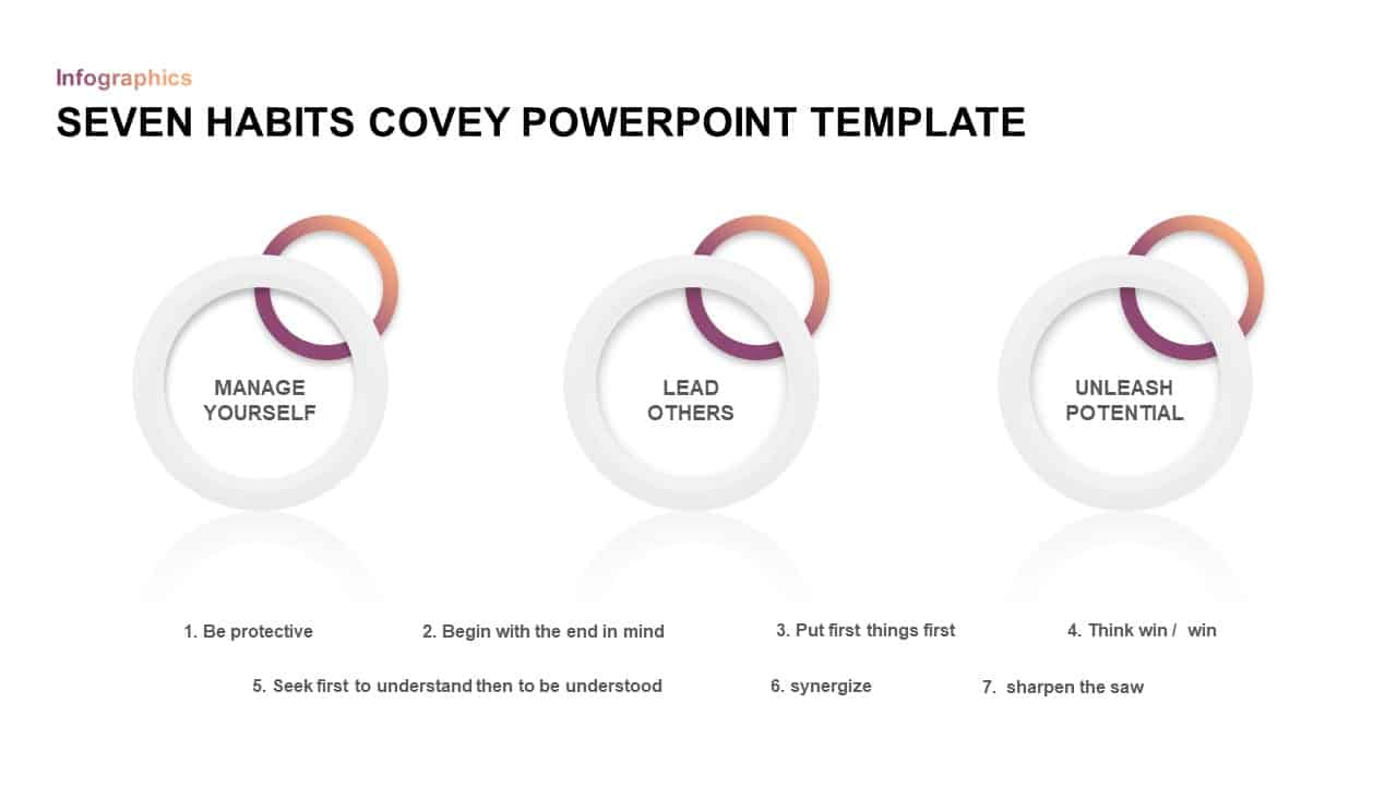 7 highly effective habits stephen covey ppt template