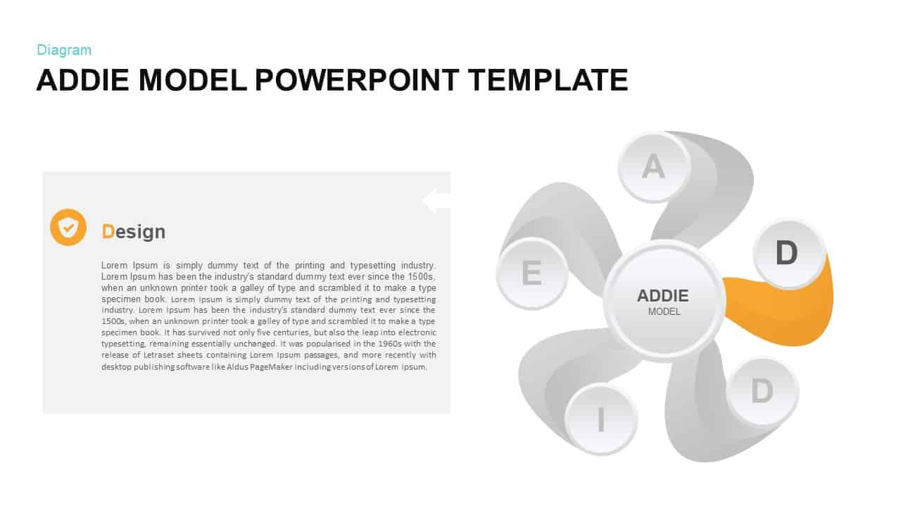 ADDIE Model PowerPoint Presentation