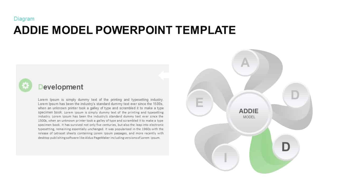 ADDIE Model PowerPoint Presentation Template