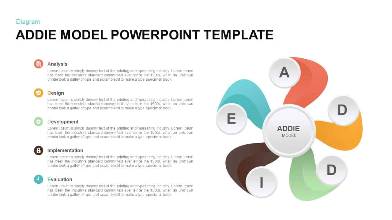 ADDIE Model PowerPoint Template