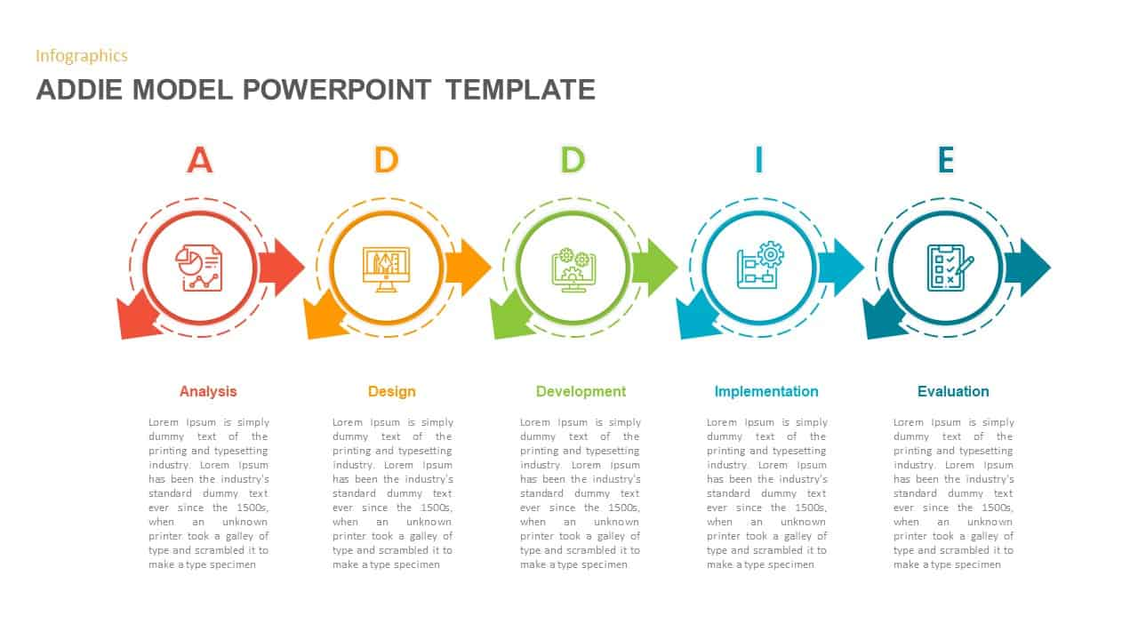 Addie Model Powerpoint Template Slidebazaar Com