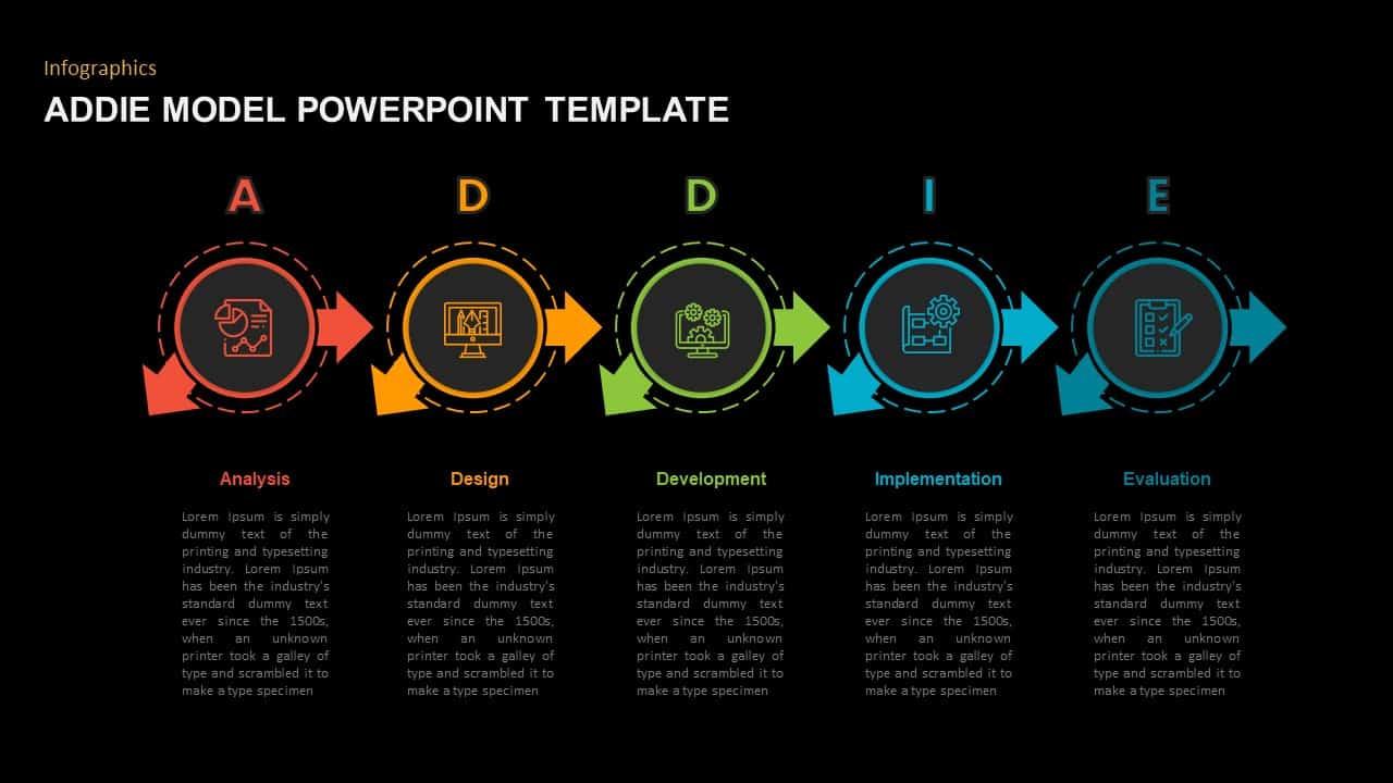 ADDIE Model PowerPoint