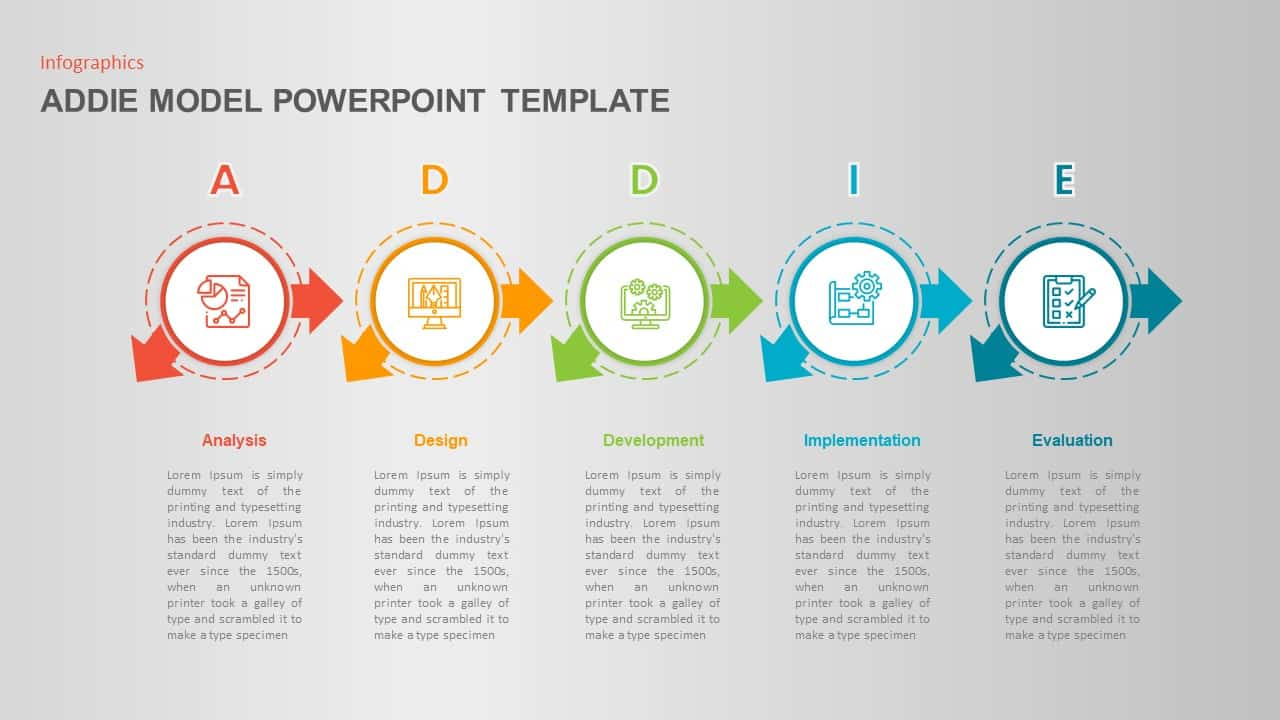ADDIE Model Ppt Template