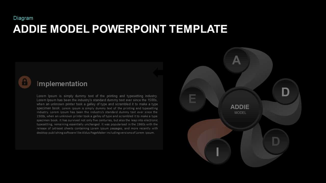ADDIE PowerPoint Template