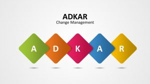 ADKAR Change Management Template