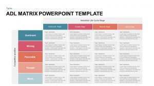 ADL Matrix PowerPoint Template