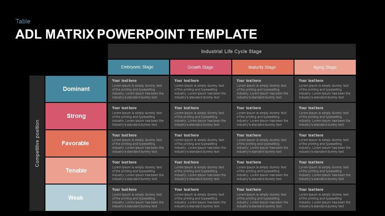 ADL matrix Ppt template