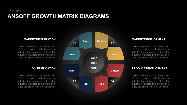 Ansoff Growth Matrix PowerPoint Presentation Template