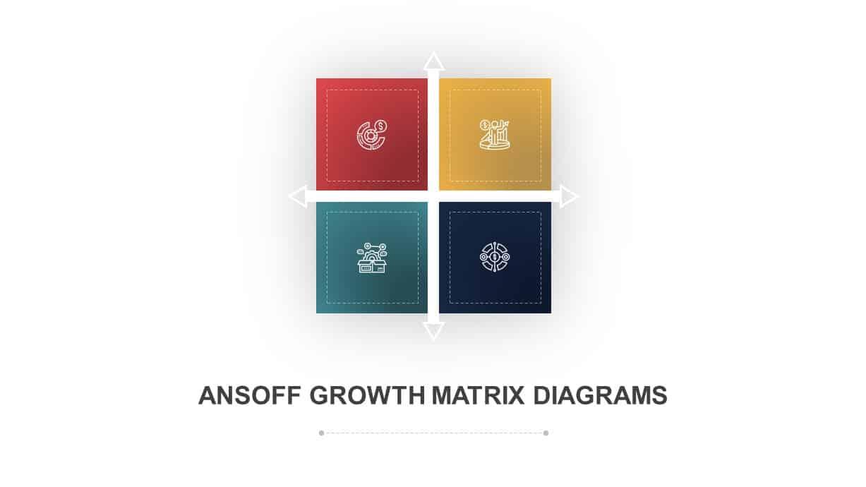 Ansoff Growth Matrix Template