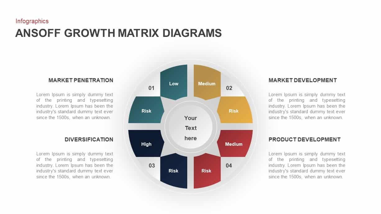 Ansoff Matrix PowerPoint presentation