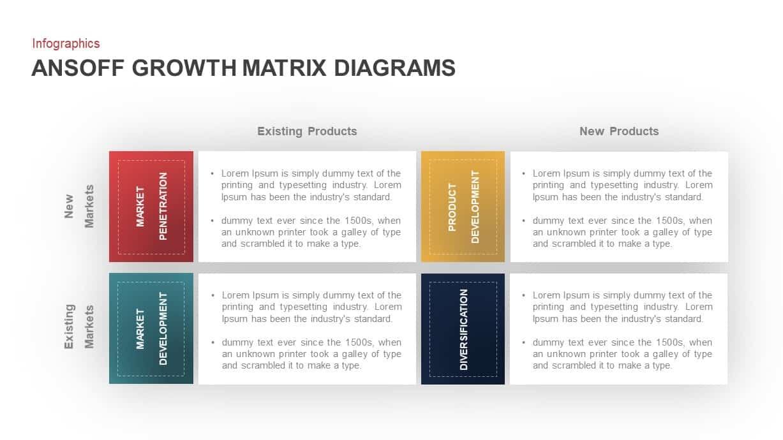 Ansoff matrix ppt template