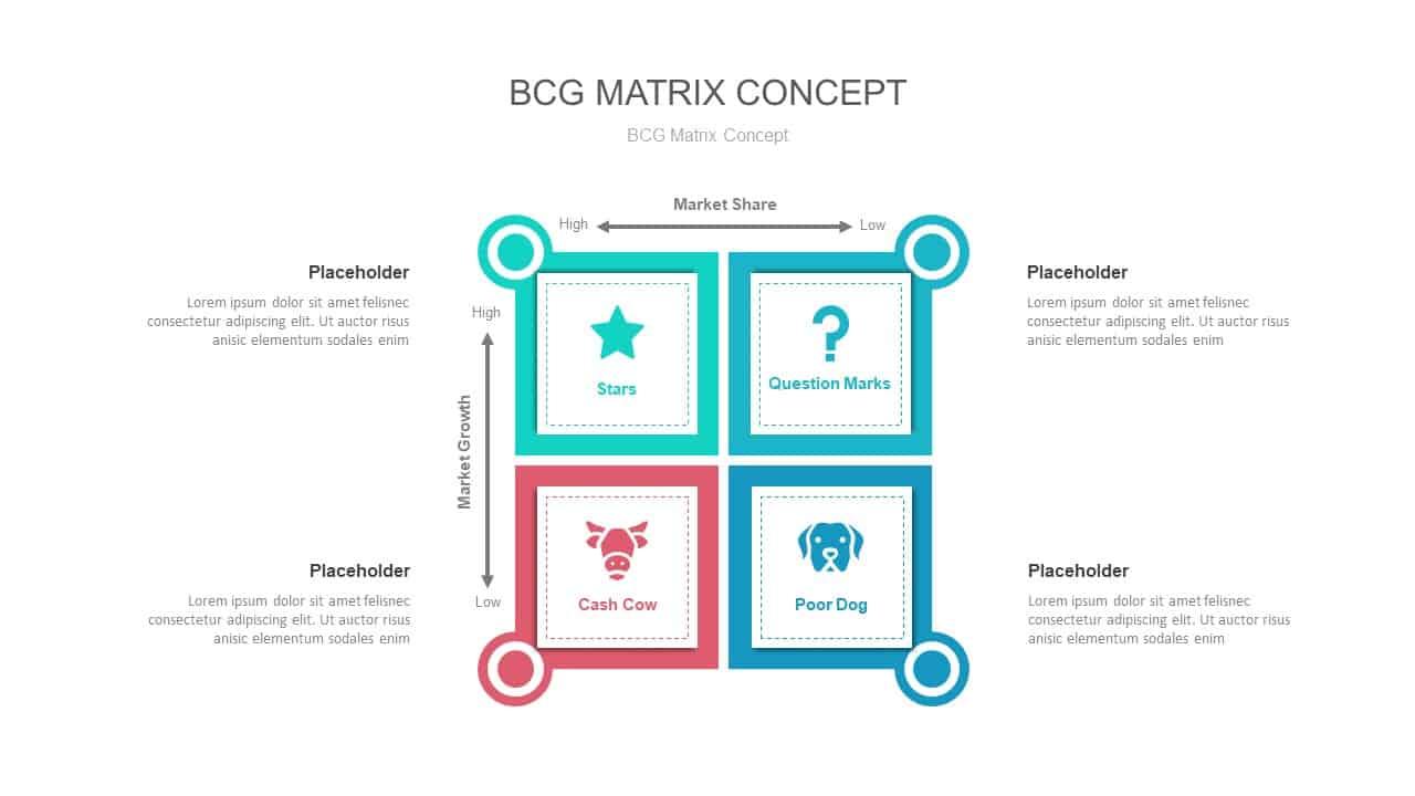 BCG Matrix Concept PowerPoint Template