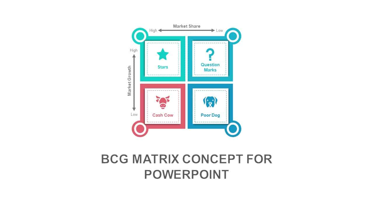 BCG Matrix Concept for PowerPoint