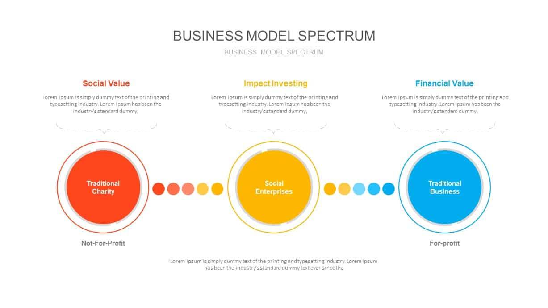 Business Model Spectrum PowerPoint Presentation