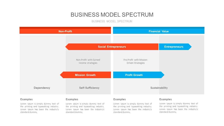 Business Model Spectrum PowerPoint Slide