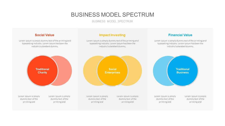 Business Model Spectrum PowerPoint Template
