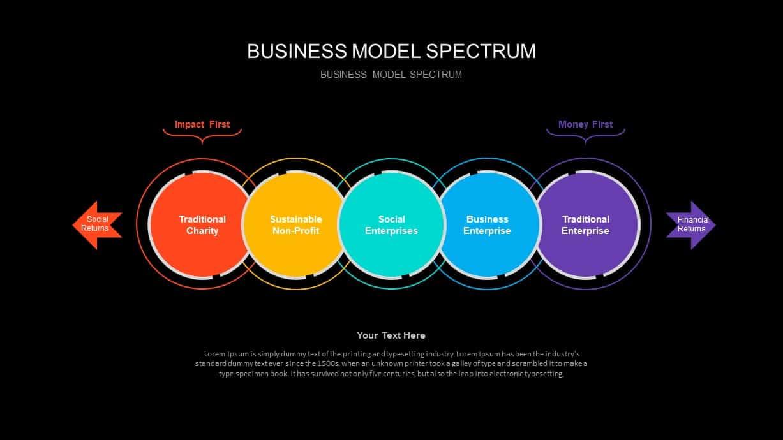 Business Model Spectrum Ppt Diagram