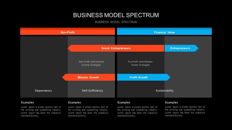 Business Model Spectrum Ppt Slide Designs