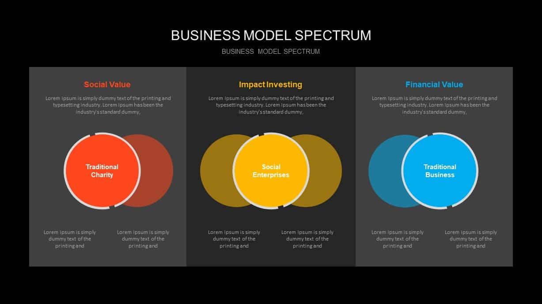 Business Model Spectrum Ppt Template